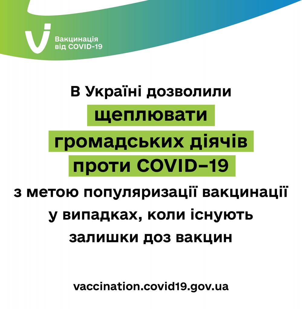 В Україні дозволили щеплювати громадських діячів проти COVID-19